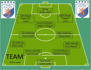 Team of the Week 1