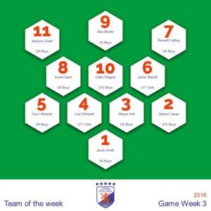 Team of the Week 3