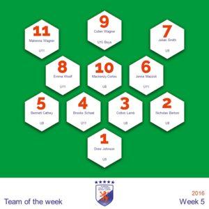 Team of the Week 5