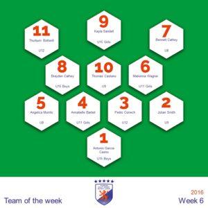 Team of the Week 6